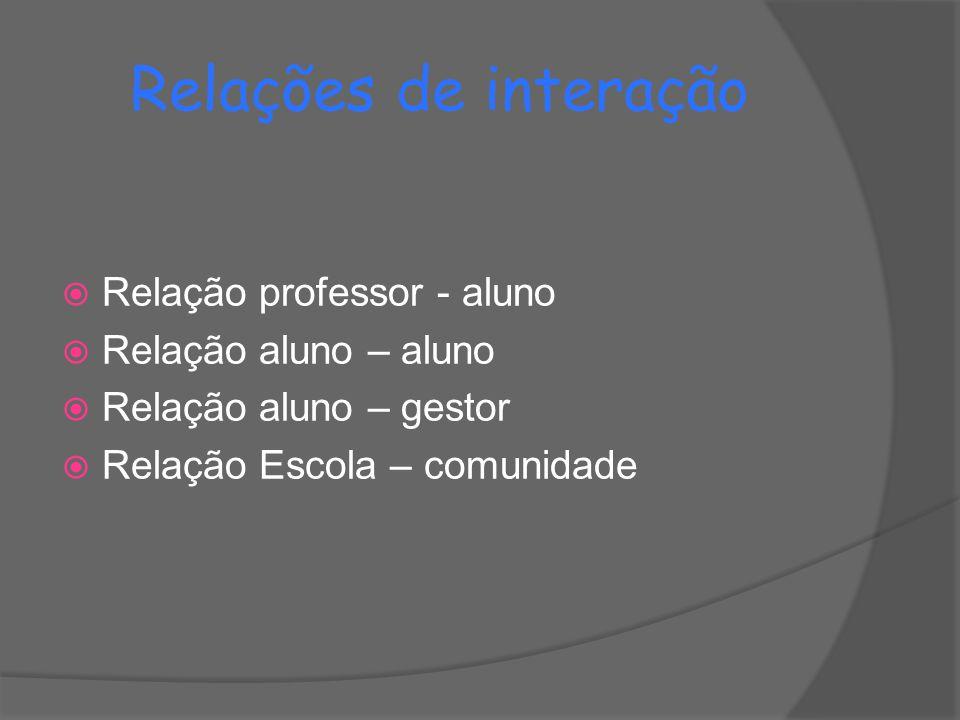 Relações de interação Relação professor - aluno Relação aluno – aluno