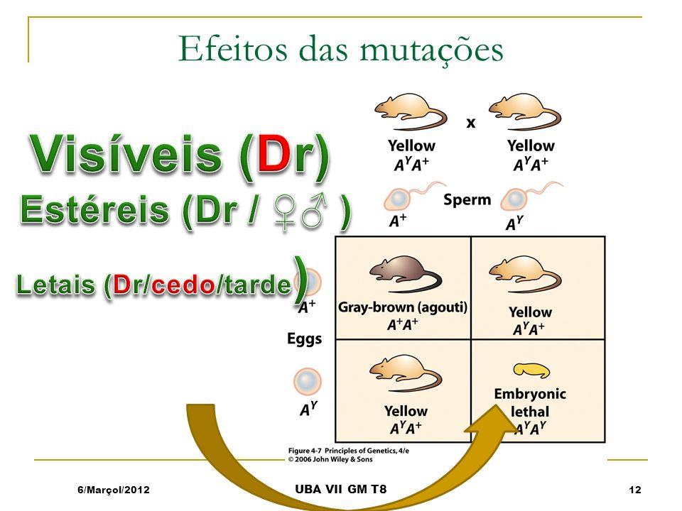 Letais (Dr/cedo/tarde)