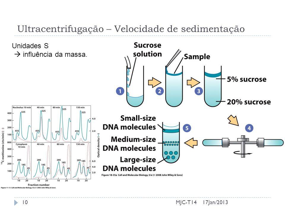 Ultracentrifugação – Velocidade de sedimentação