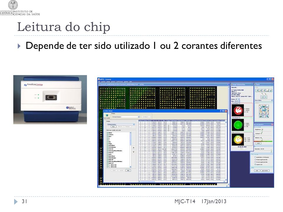Leitura do chip Depende de ter sido utilizado 1 ou 2 corantes diferentes MJC-T14 17Jan/2013