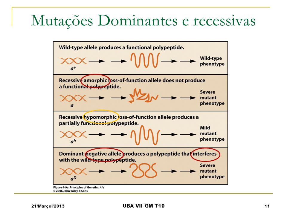 Mutações Dominantes e recessivas