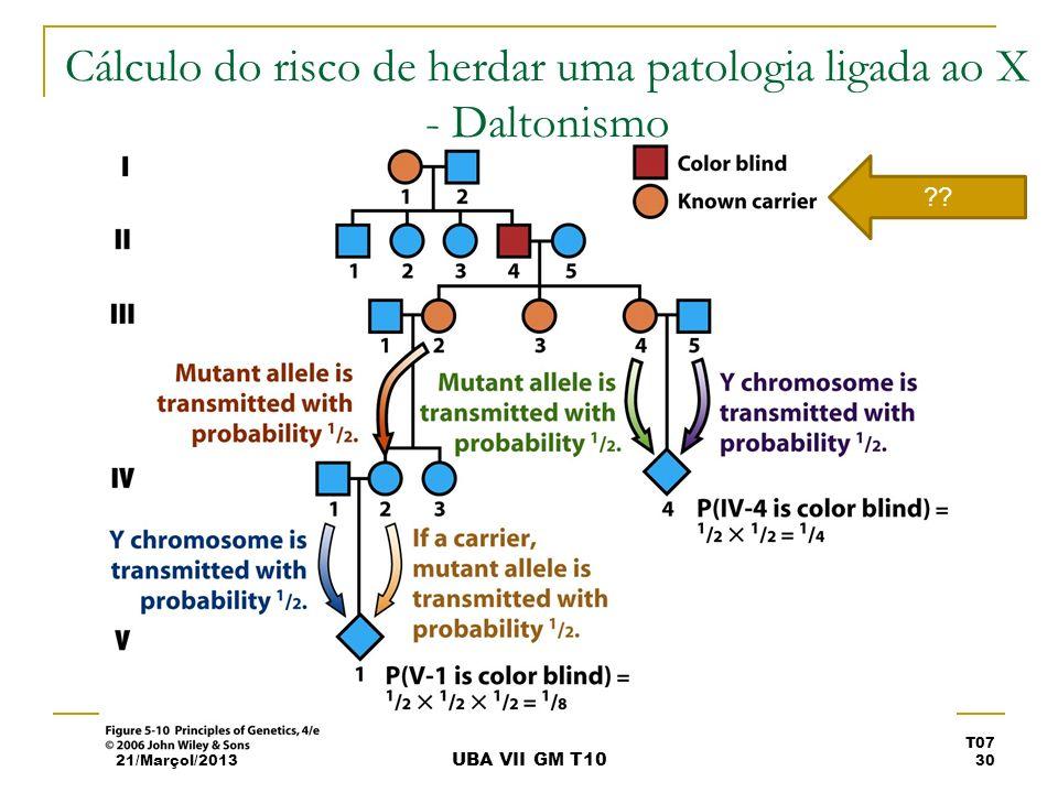 Cálculo do risco de herdar uma patologia ligada ao X - Daltonismo