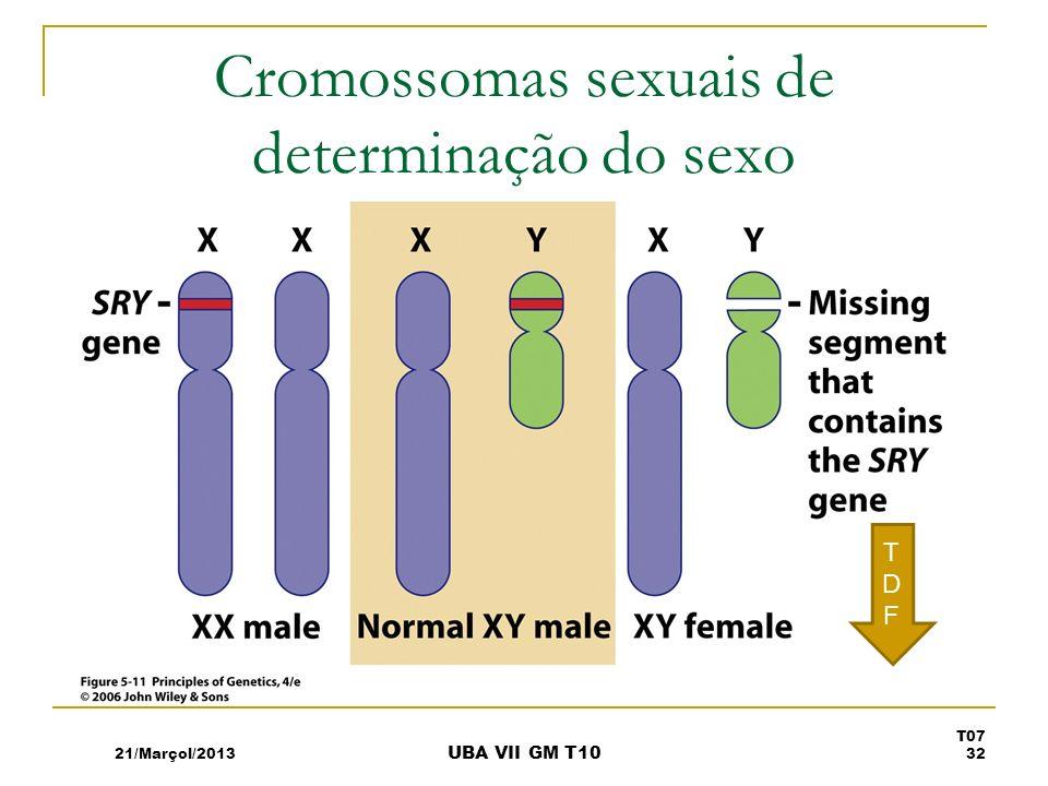 Cromossomas sexuais de determinação do sexo
