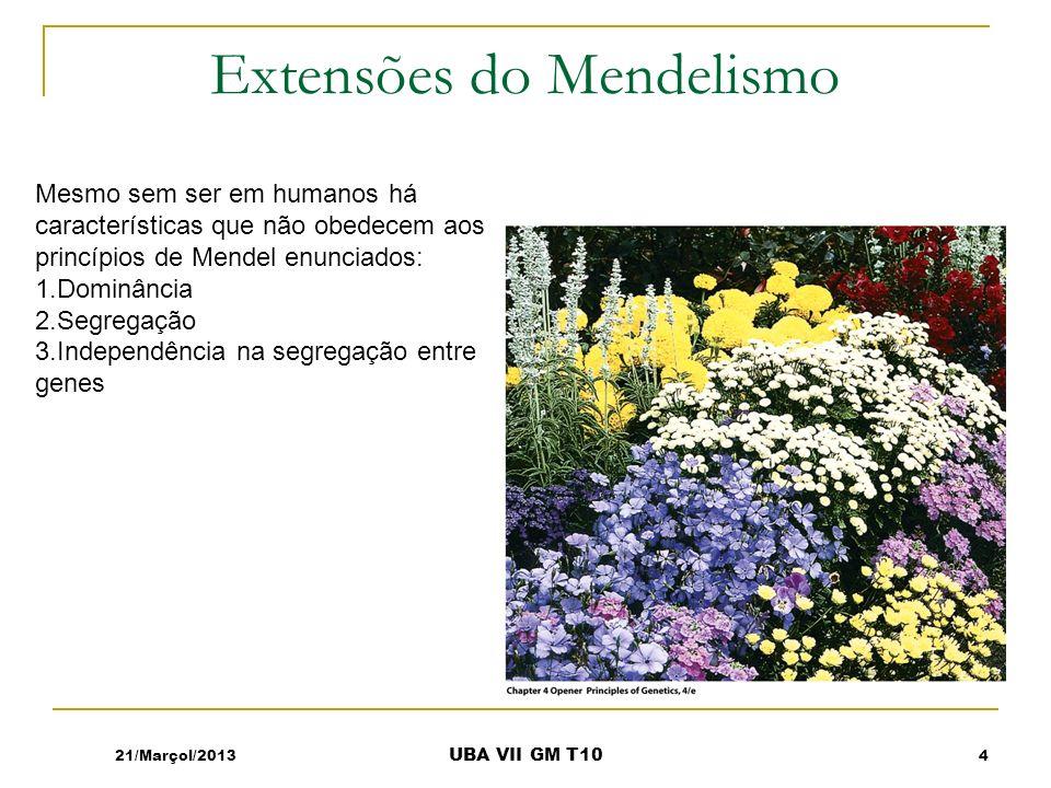 Extensões do Mendelismo