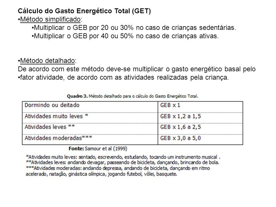 Cálculo do Gasto Energético Total (GET)