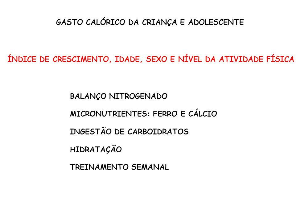 GASTO CALÓRICO DA CRIANÇA E ADOLESCENTE