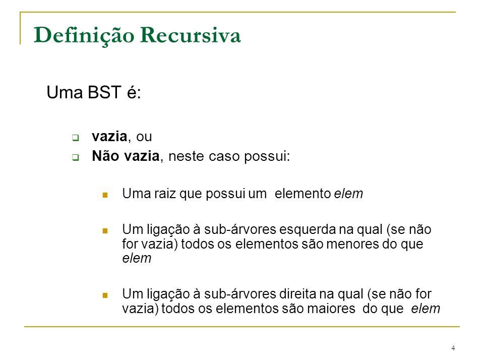 Definição Recursiva Uma BST é: vazia, ou Não vazia, neste caso possui: