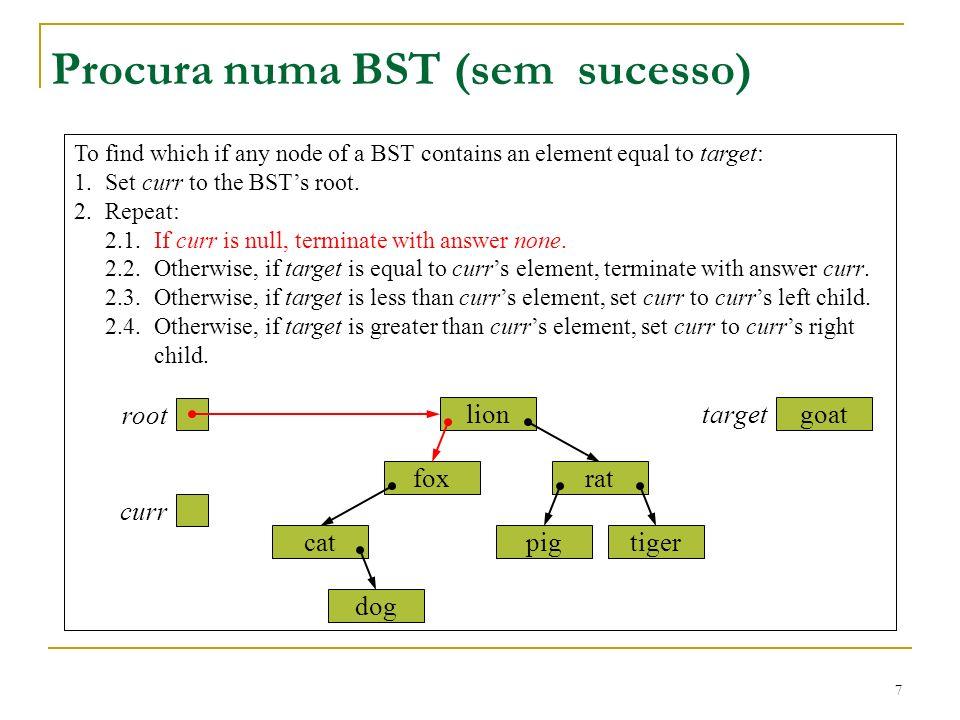 Procura numa BST (sem sucesso)