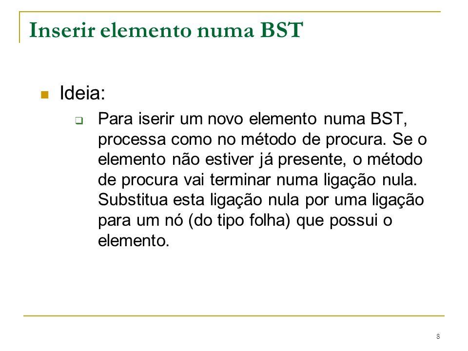 Inserir elemento numa BST
