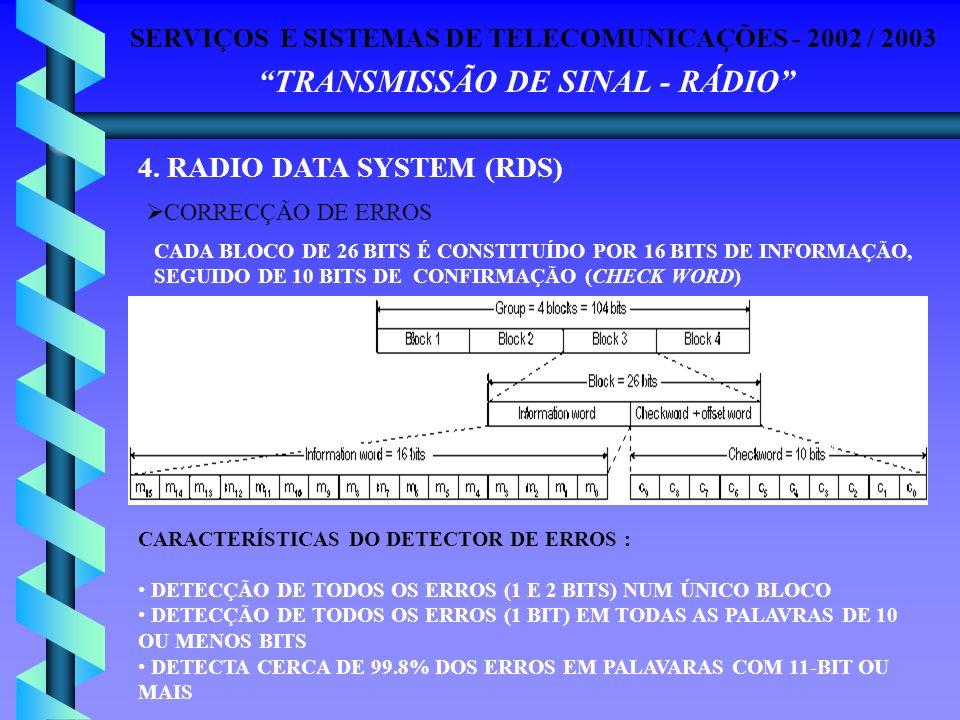 4. RADIO DATA SYSTEM (RDS)