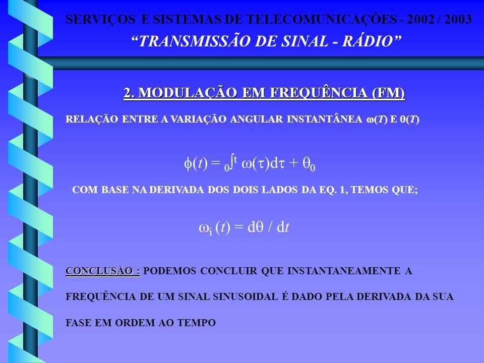 2. MODULAÇÃO EM FREQUÊNCIA (FM)