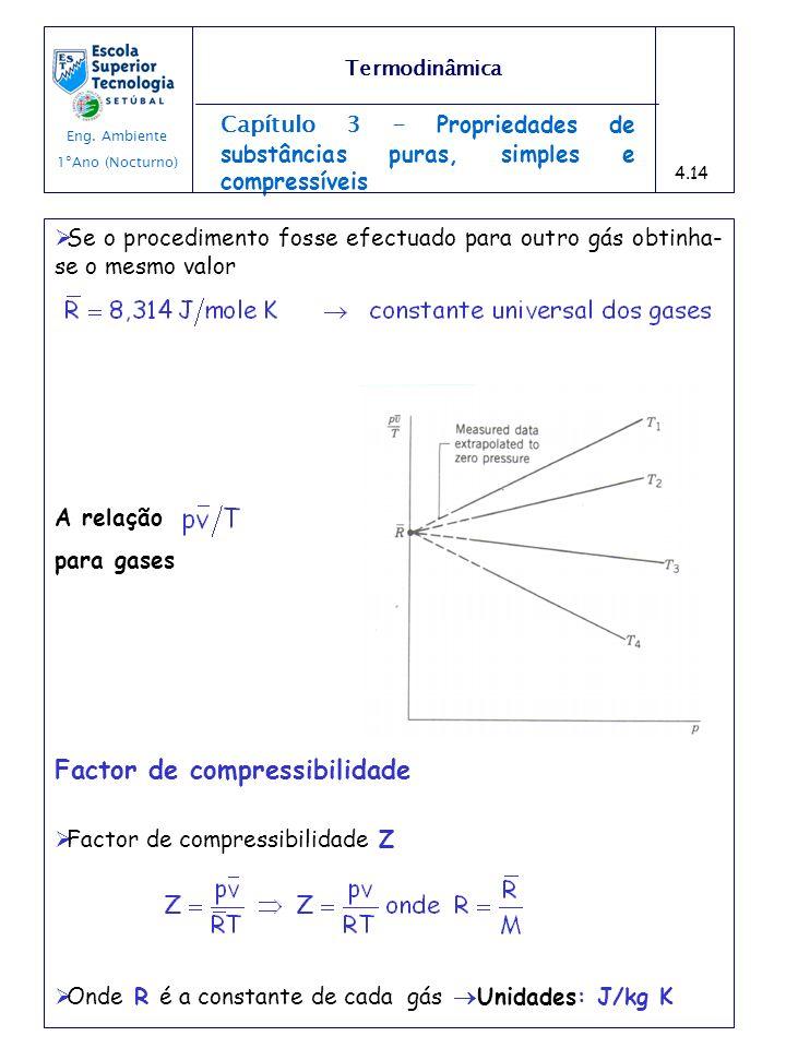 Factor de compressibilidade