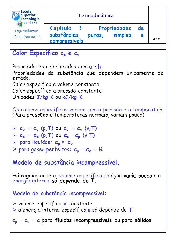 Calor Específico cp e cv