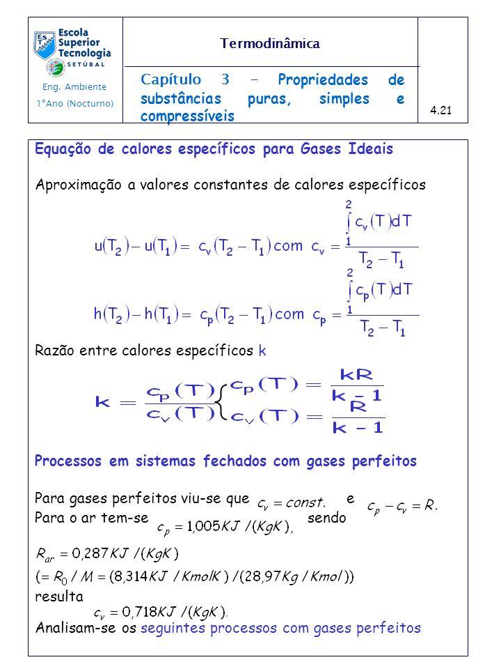 Equação de calores específicos para Gases Ideais