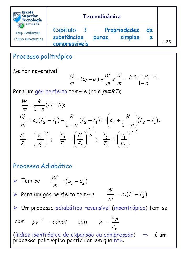 Processo politrópico Processo Adiabático