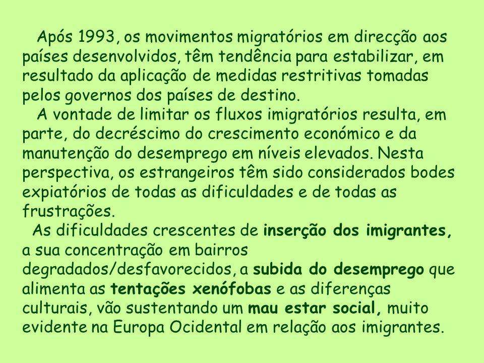 Após 1993, os movimentos migratórios em direcção aos países desenvolvidos, têm tendência para estabilizar, em resultado da aplicação de medidas restritivas tomadas pelos governos dos países de destino.