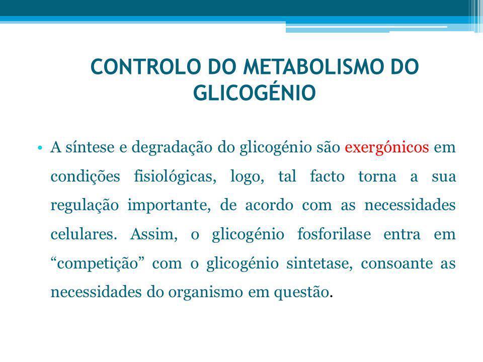 CONTROLO DO METABOLISMO DO GLICOGÉNIO