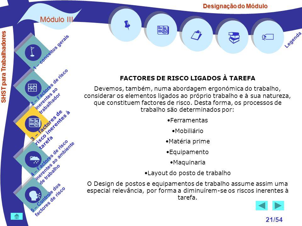 SHST para Trabalhadores FACTORES DE RISCO LIGADOS À TAREFA