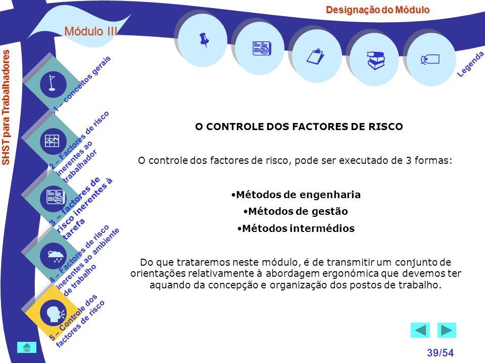 SHST para Trabalhadores O CONTROLE DOS FACTORES DE RISCO