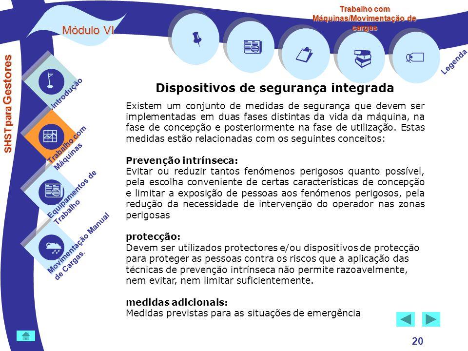         Módulo VI Dispositivos de segurança integrada 20 