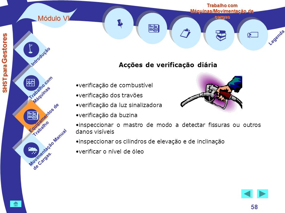         Módulo VI Acções de verificação diária 58 