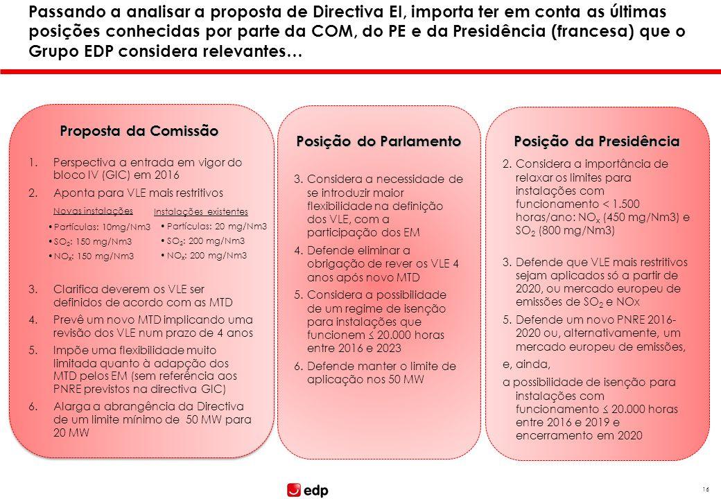 Posição da Presidência