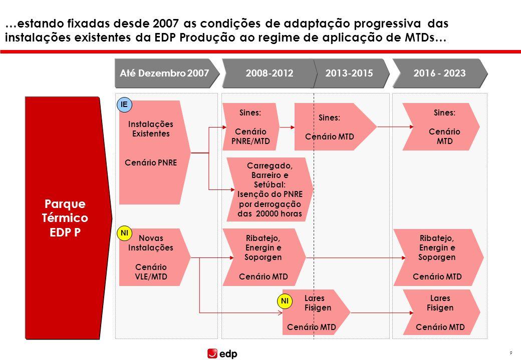 …estando fixadas desde 2007 as condições de adaptação progressiva das instalações existentes da EDP Produção ao regime de aplicação de MTDs…