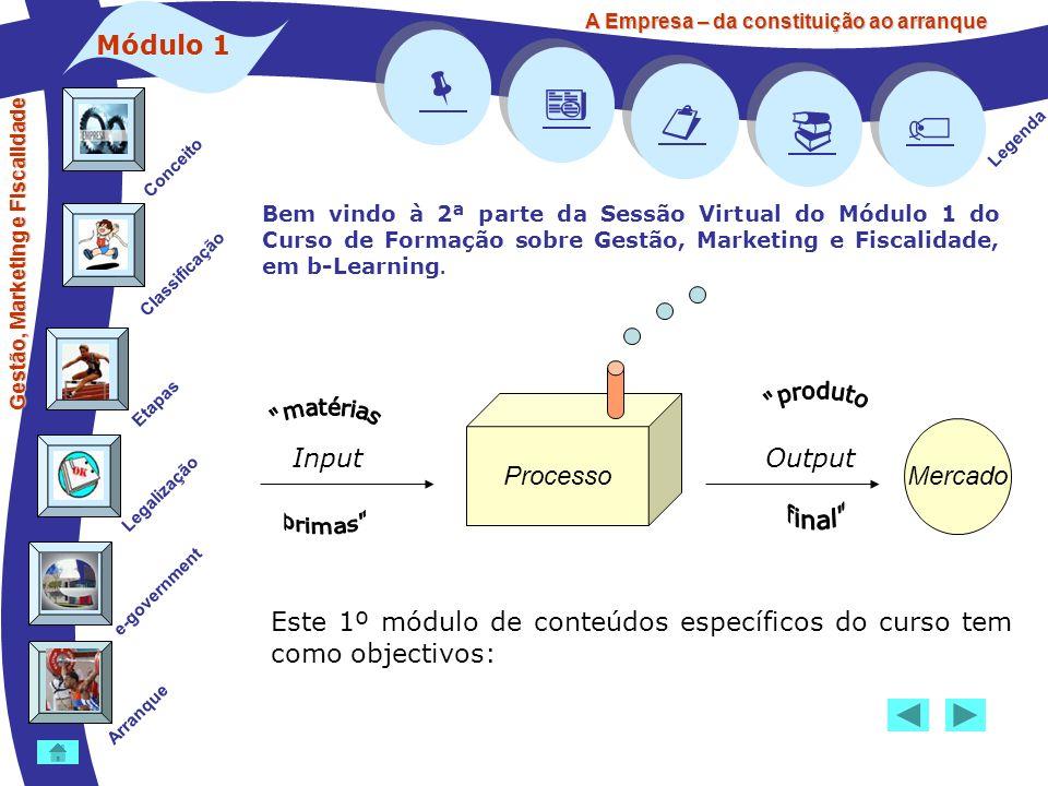     Módulo 1 Processo Mercado Input Output