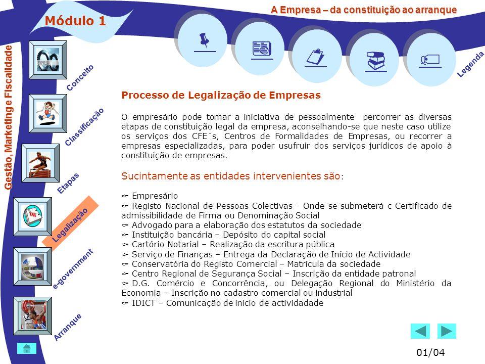     Módulo 1 A Empresa – da constituição ao arranque 