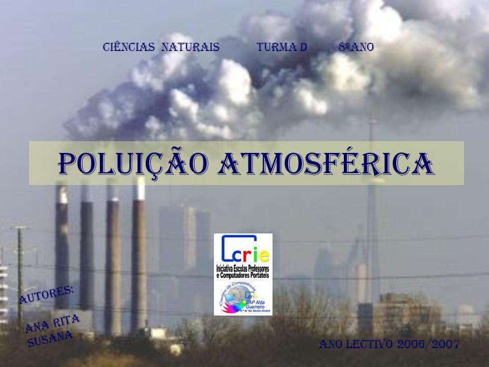 Poluição Atmosférica Ciências naturais Turma D 8ºAno Autores: Ana Rita