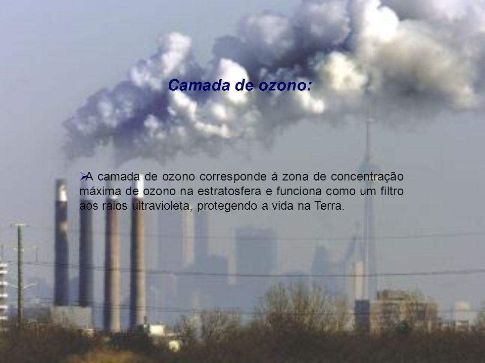 Camada de ozono: