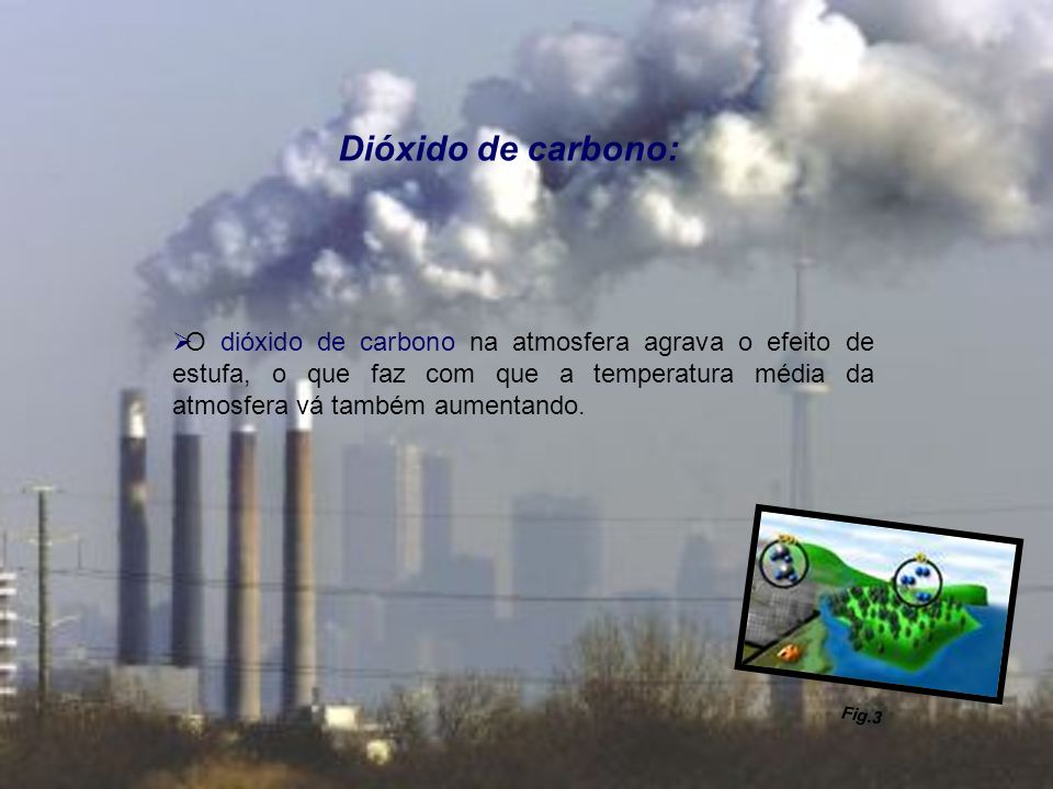 Dióxido de carbono: