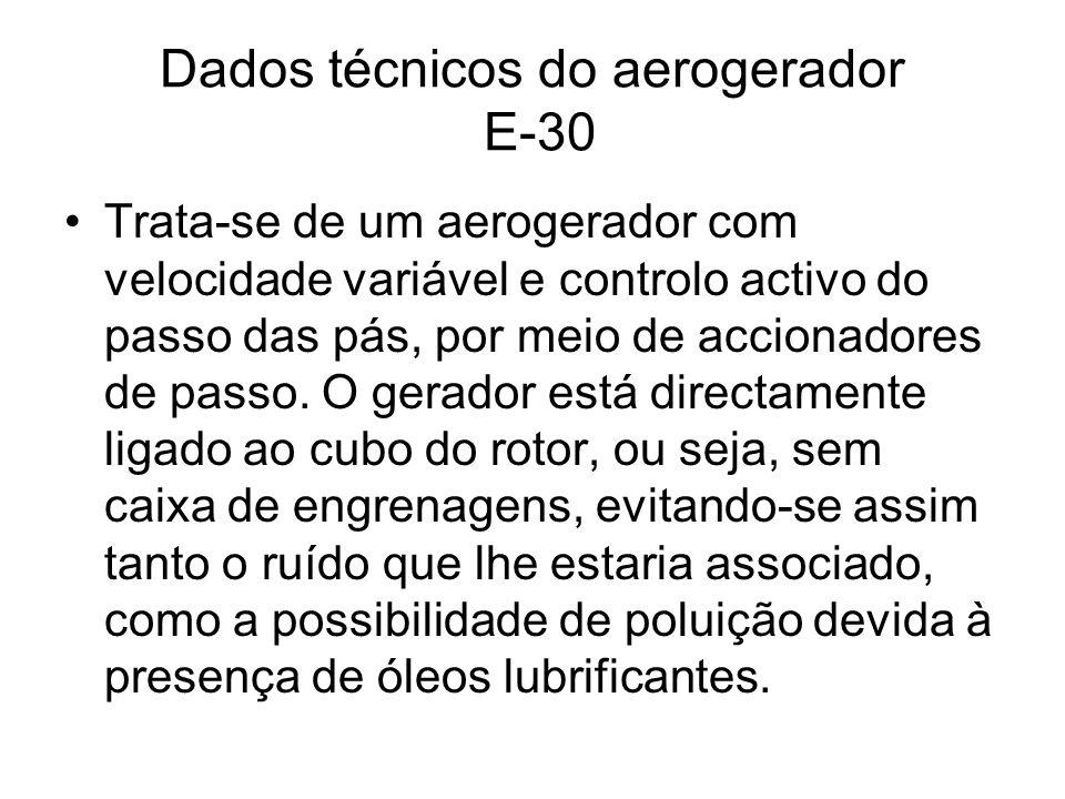 Dados técnicos do aerogerador E-30