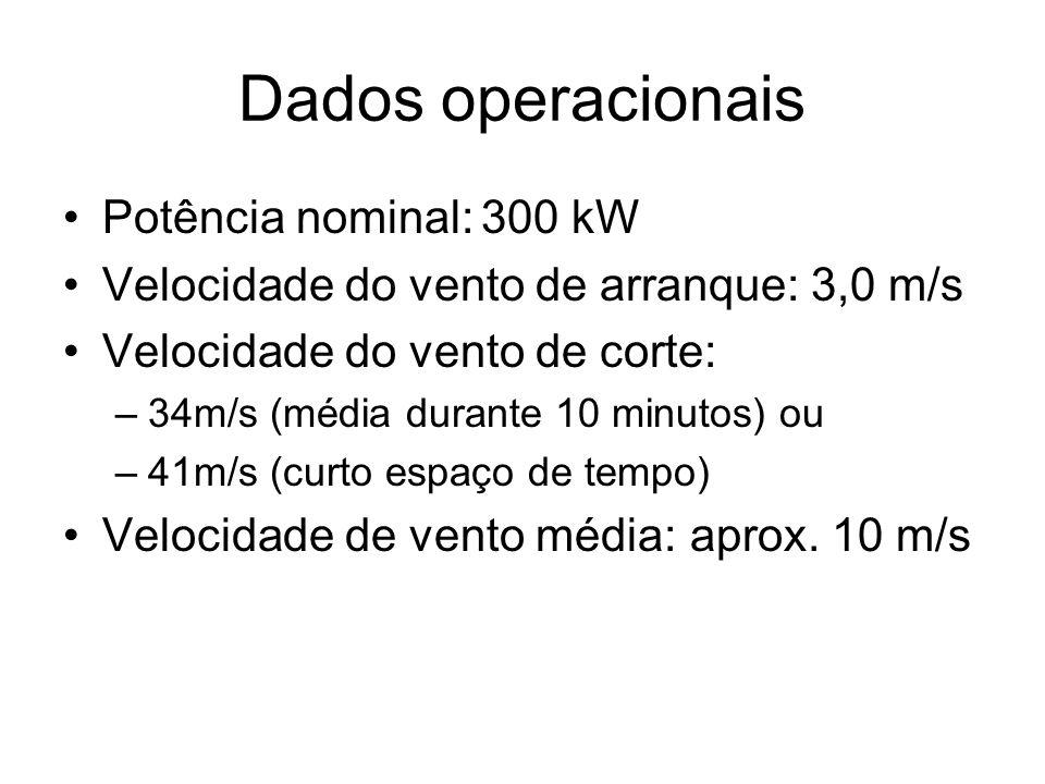 Dados operacionais Potência nominal: 300 kW