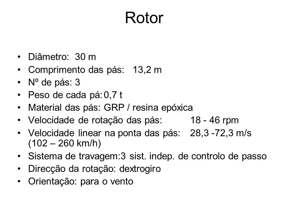 Rotor Diâmetro: 30 m Comprimento das pás: 13,2 m Nº de pás: 3