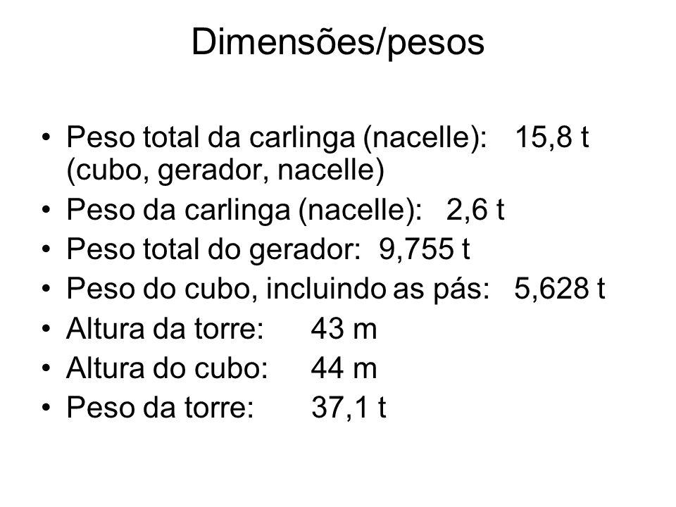 Dimensões/pesos Peso total da carlinga (nacelle): 15,8 t (cubo, gerador, nacelle) Peso da carlinga (nacelle): 2,6 t.