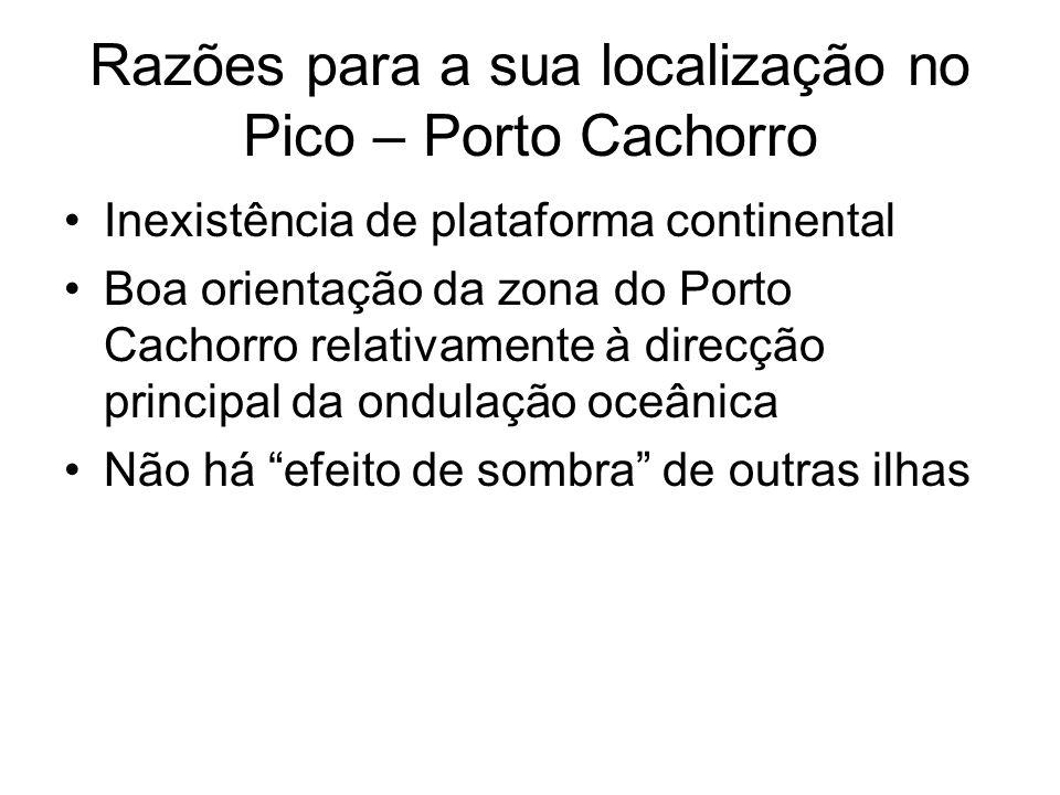 Razões para a sua localização no Pico – Porto Cachorro