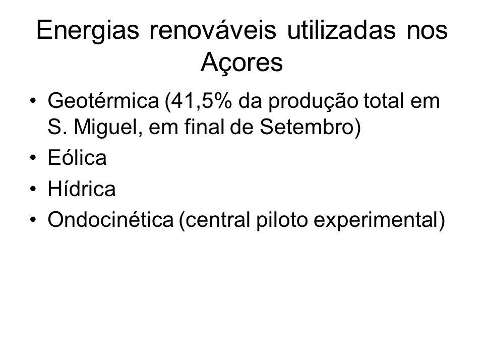 Energias renováveis utilizadas nos Açores
