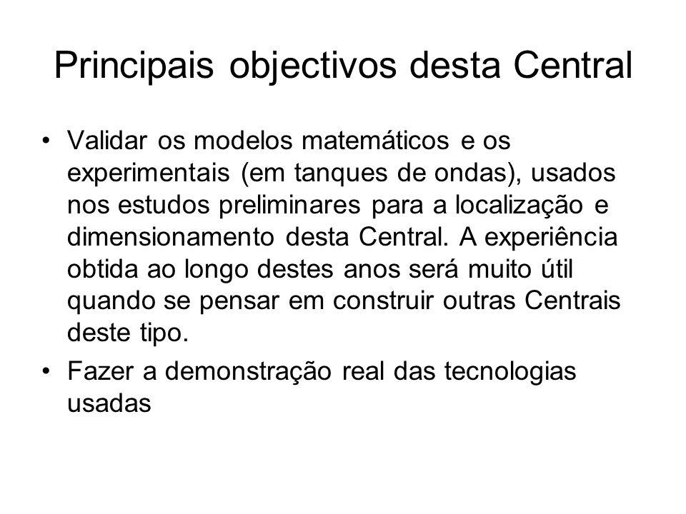 Principais objectivos desta Central