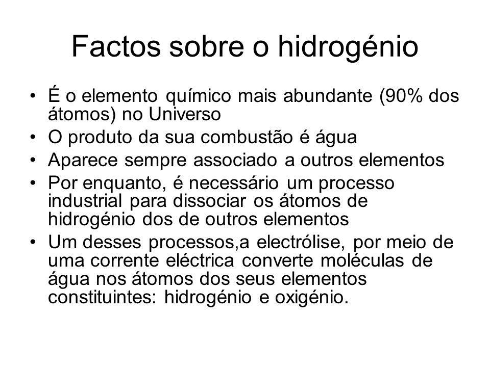 Factos sobre o hidrogénio