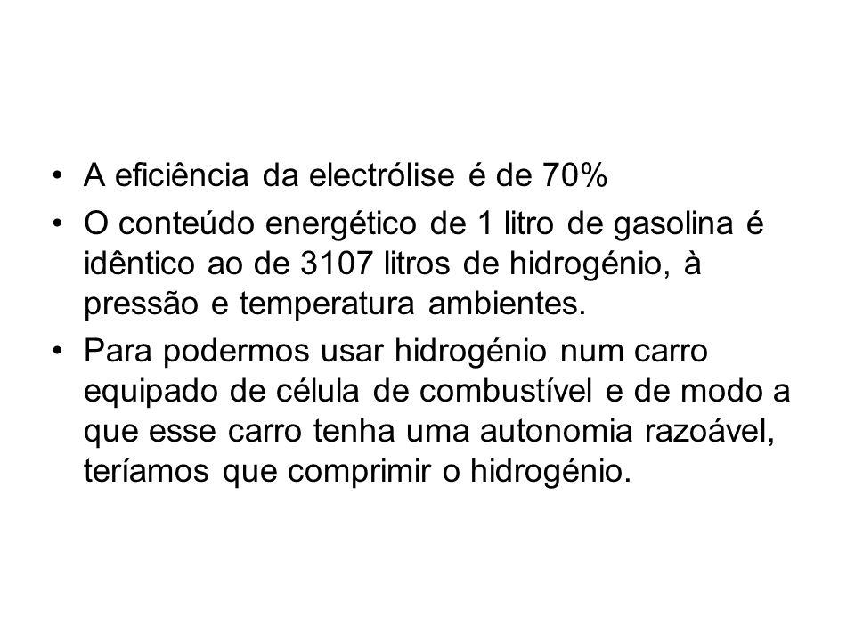 A eficiência da electrólise é de 70%