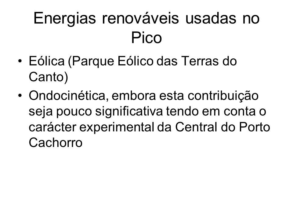 Energias renováveis usadas no Pico