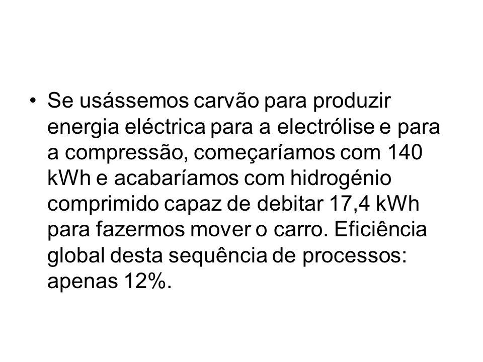 Se usássemos carvão para produzir energia eléctrica para a electrólise e para a compressão, começaríamos com 140 kWh e acabaríamos com hidrogénio comprimido capaz de debitar 17,4 kWh para fazermos mover o carro.