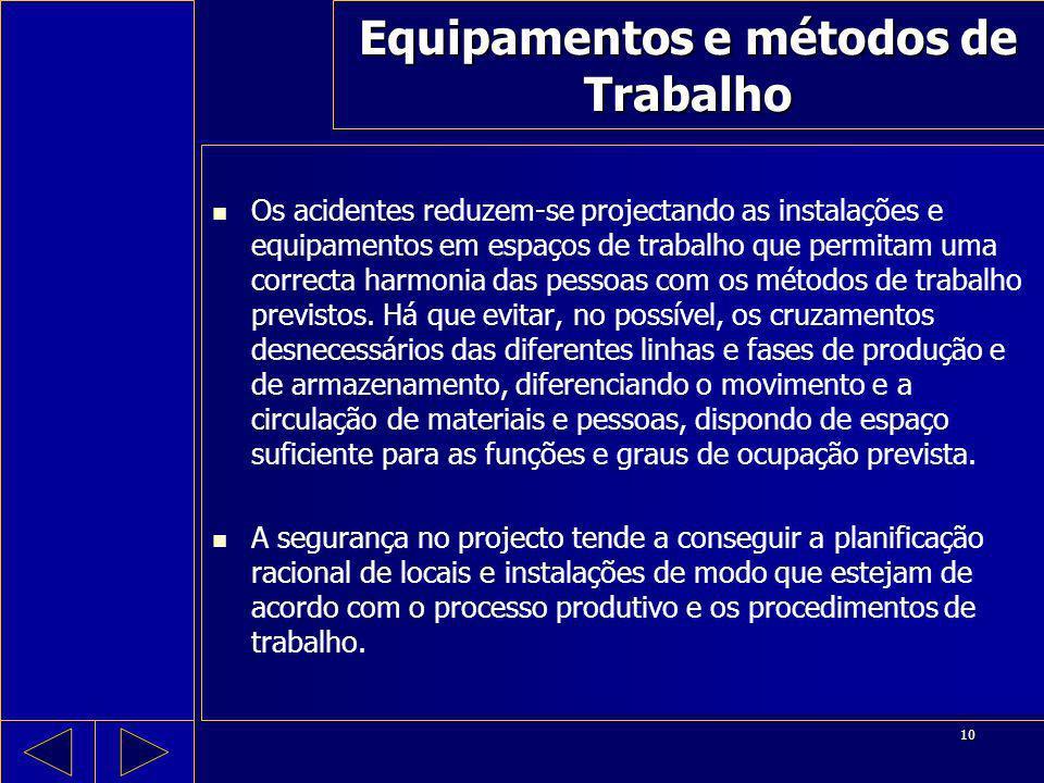 Equipamentos e métodos de Trabalho
