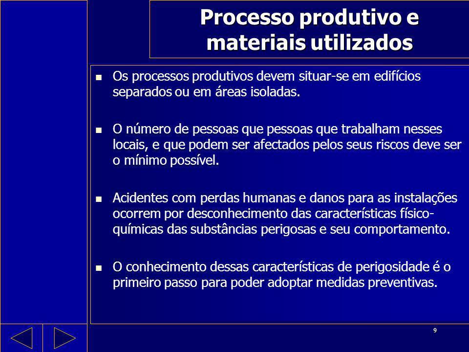 Processo produtivo e materiais utilizados