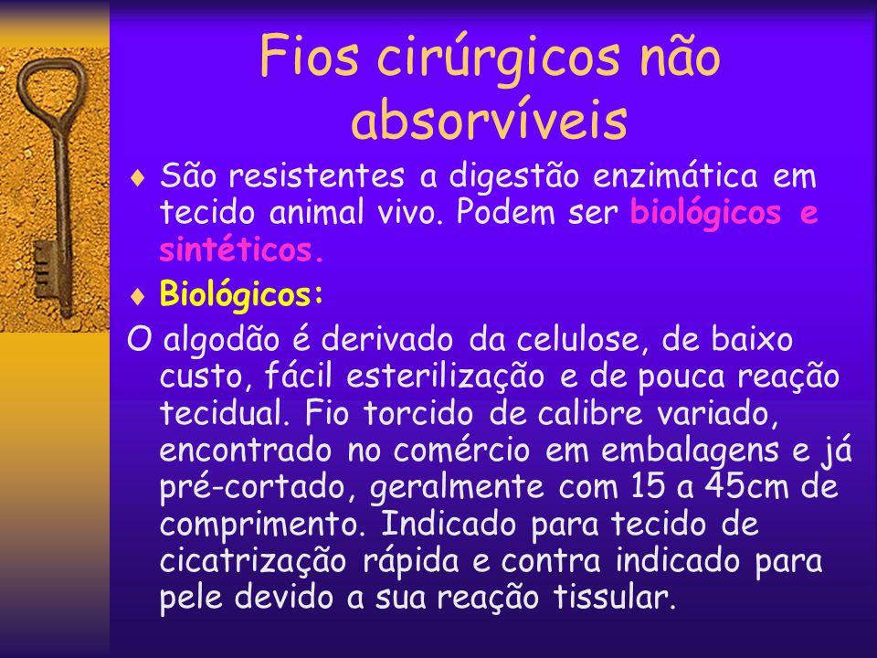 Fios cirúrgicos não absorvíveis