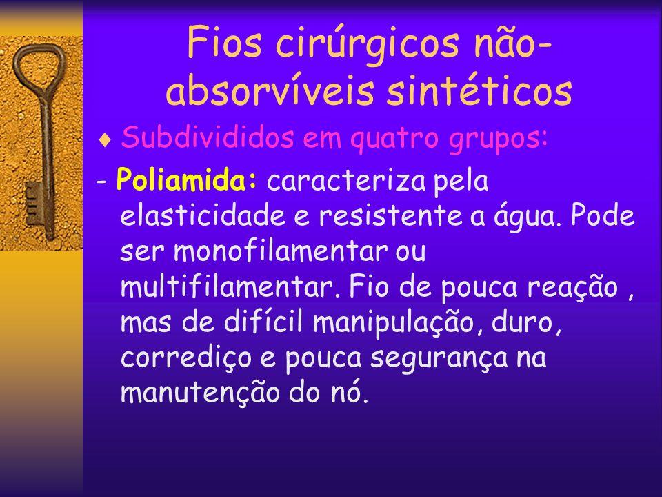 Fios cirúrgicos não-absorvíveis sintéticos