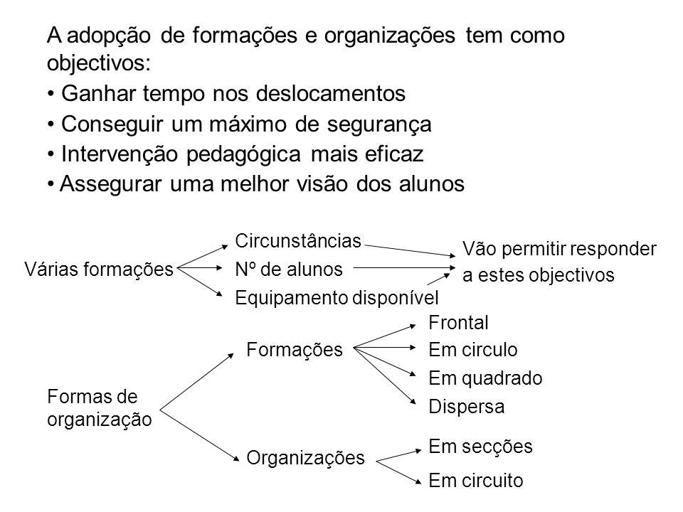 A adopção de formações e organizações tem como objectivos: