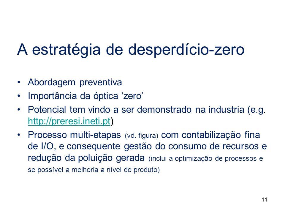 A estratégia de desperdício-zero