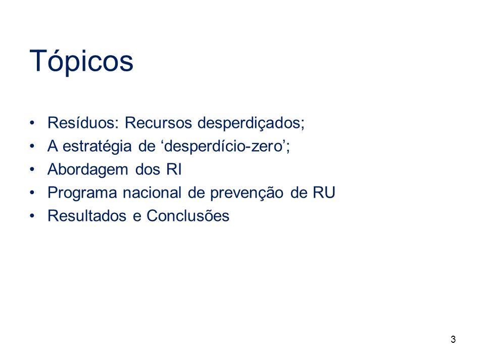 Tópicos Resíduos: Recursos desperdiçados;